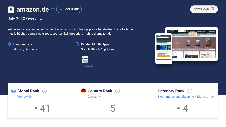 Similarweb Ranking
