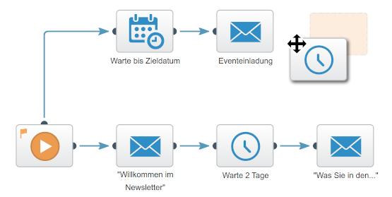 Quentn - Marketing-Automation